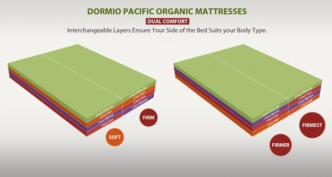 dormio matress