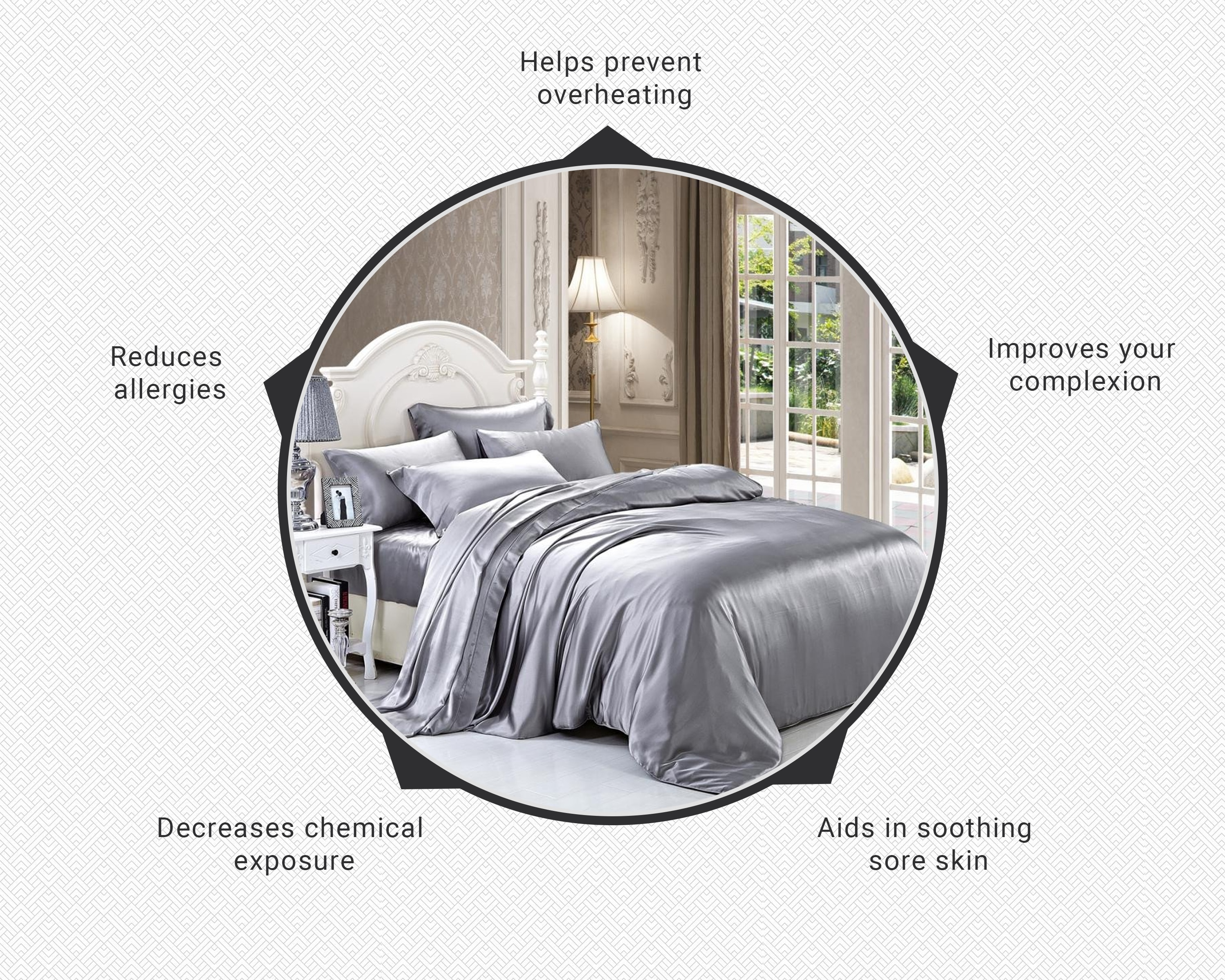 Silk Bedding Benefits